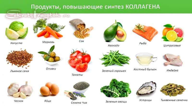 продукты для коллагена