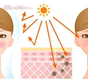Что такое SPF в косметике. Так ли он необходим?