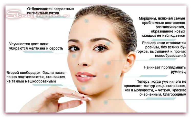 польза от применения масок после 30