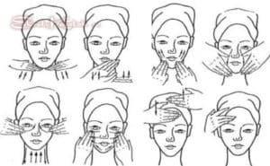 хиропластический массаж схема